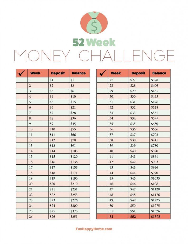 52 Week Money Challenge & A Free Printable   Money Pertaining To 52 Week Calendar