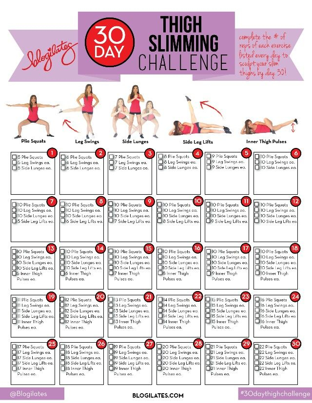 April. | Workout Challenge, Fitness Body, Exercise with regard to April Fitness Challenge
