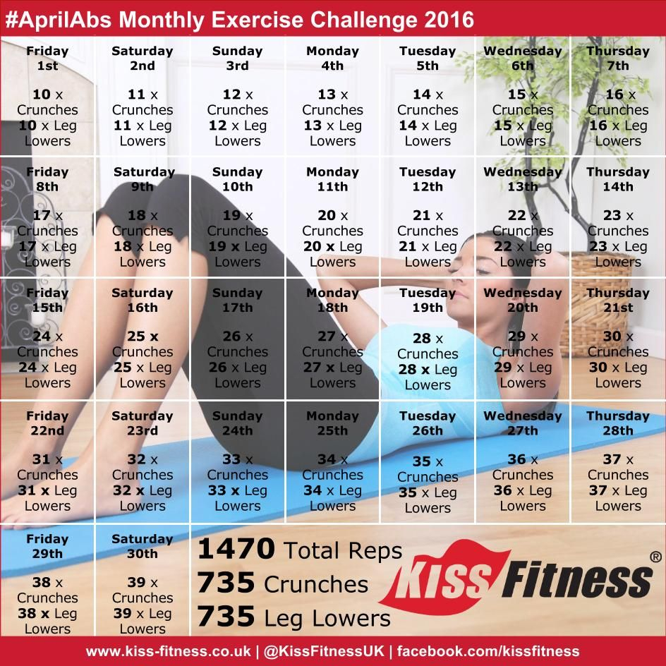 #Aprilabs Monthly Exercise Challenge 2016   Workout With Regard To April Fitness Challenge