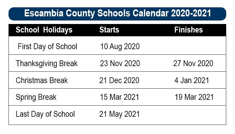 Escambia County Schools Calendar 2020-2021😄 pertaining to District 20 Spring Break 2021