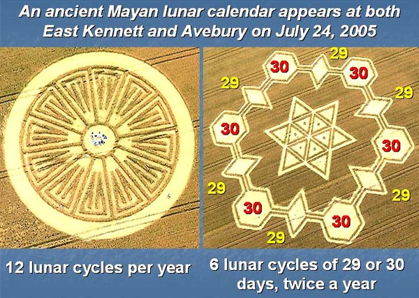 Further Examples Of Olmec Mayan Astronomy Or Calendars In Within How To Read A Mayan Calendar Round