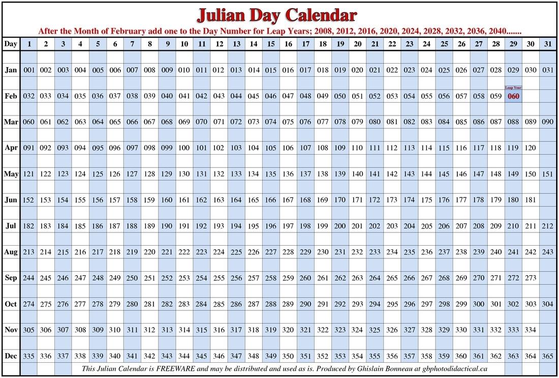 Get 2020 Julian Calendar   Calendar Printables Free Blank Throughout Julian Date Conversion 2022