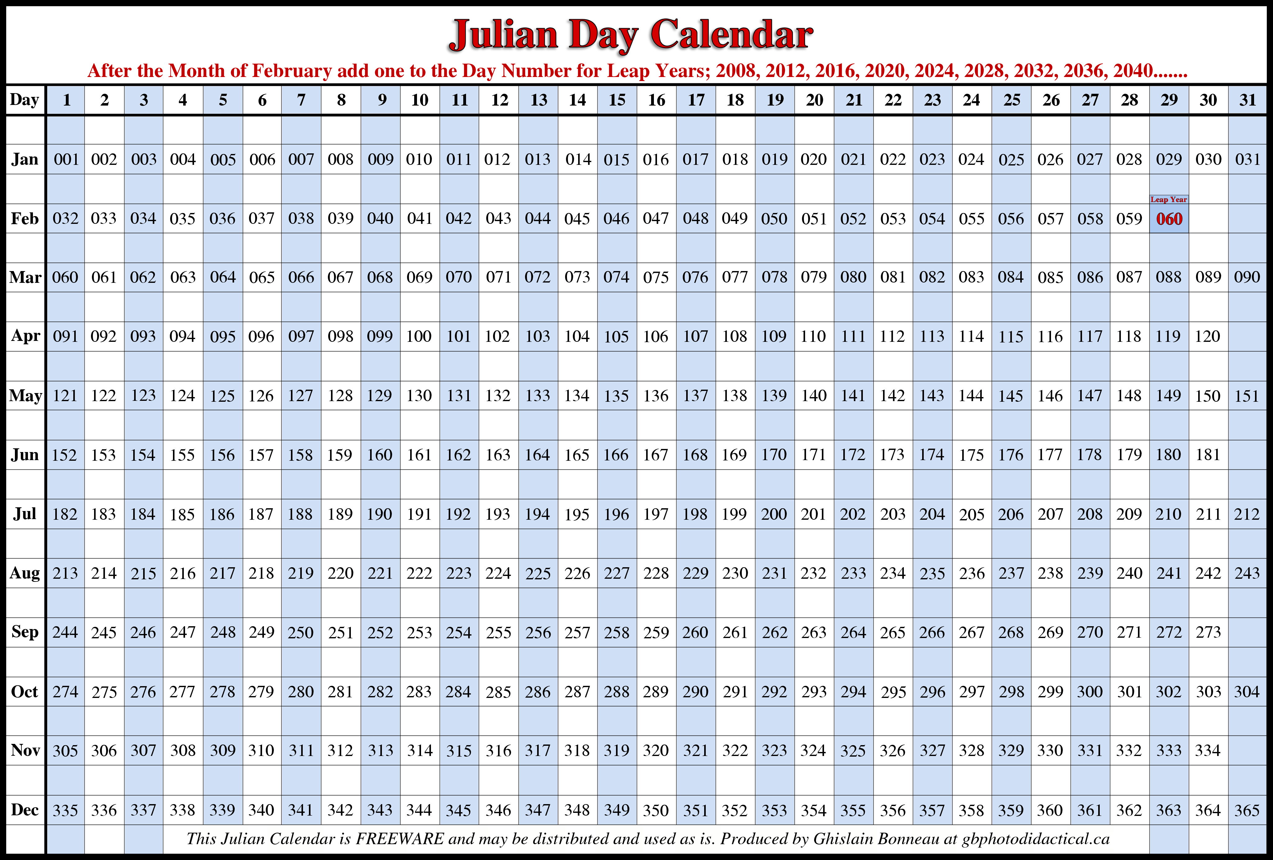 Julian Date Code Calendar 2020   Free Printable Calendar Regarding Julian Date To Calander Date