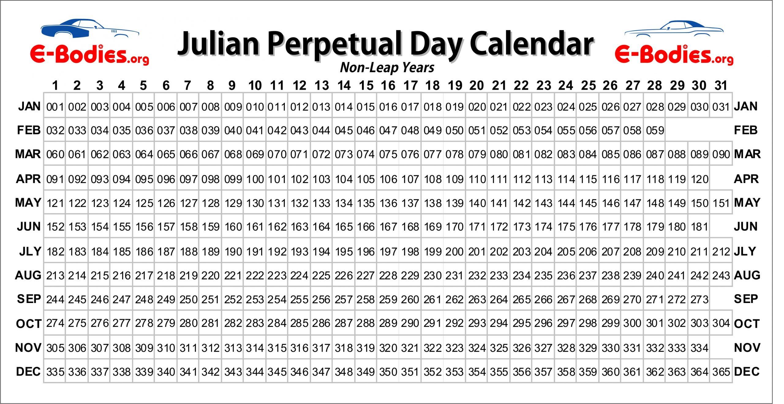 Mopar Julian Perpetual Day Calendar - E Bodies In Julian Date To Calander Date