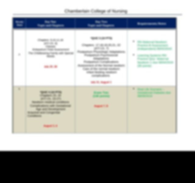 Nr 327 Course Calendar July, 2019.Docx – Chamberlain Intended For Chamberlain Academic Calendar