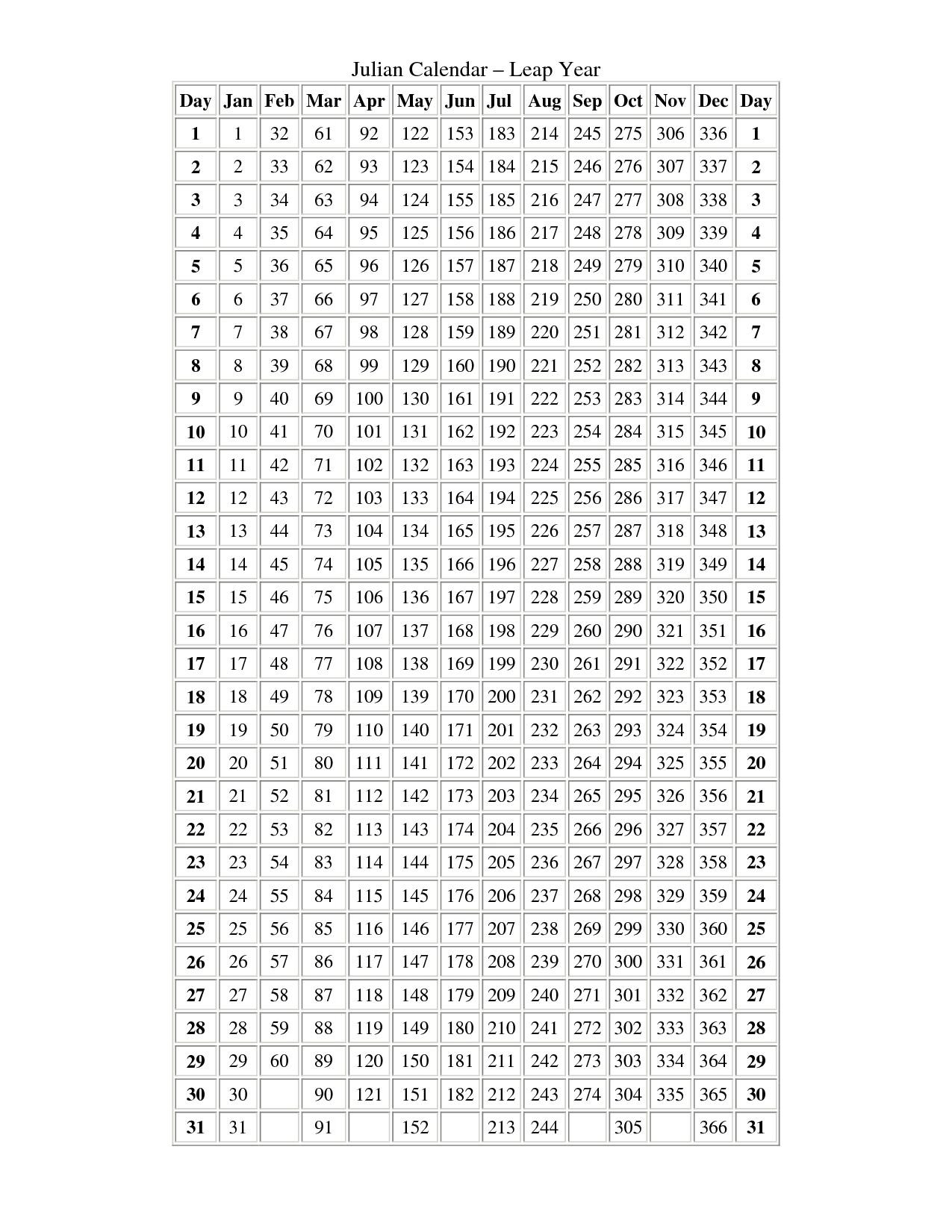 Printable Julian Date Calendar   Calendar For Planning Throughout Julian Date To Calander Date