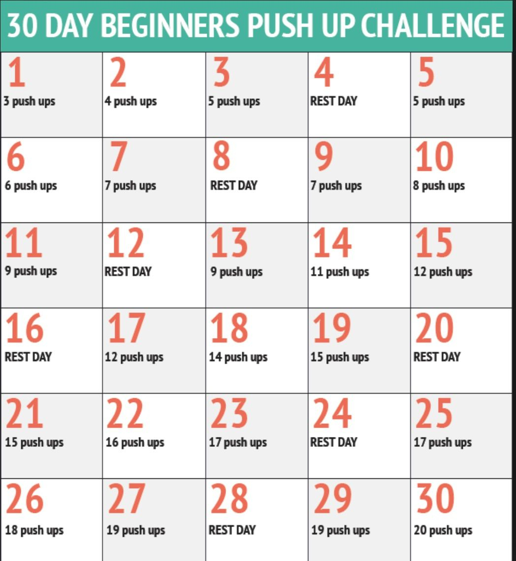 Stay Fit Tips For Sahms   30 Day Workout Challenge, Push Inside 30 Day Sit Up Challenge Pdf