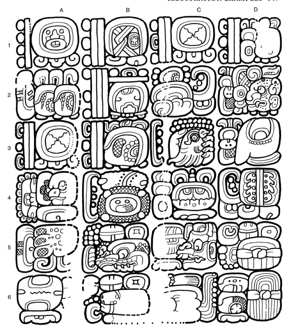 The Maya Calendar Explained (Ks2) - Maya Archaeologist Inside How To Read A Mayan Calendar Round