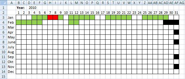 Visualize Date Ranges In A Calendar Regarding Simple Calendar Day Conversion Excel