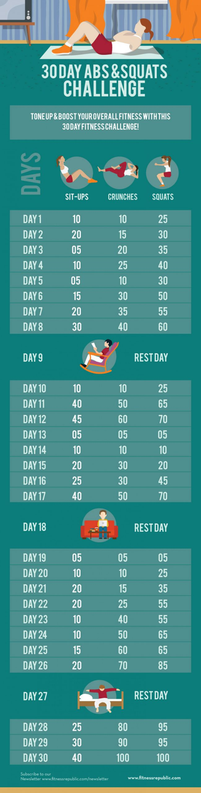 30 Day Abs And Squats Challenge | Visual.ly Pertaining To Beginner 30 Day Squat Challenge