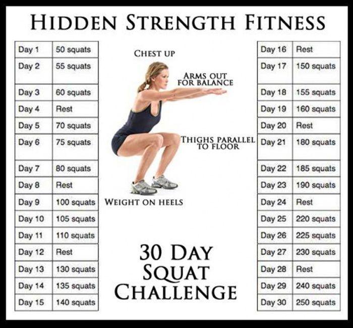 30 Day Squat Challengehidden Strength Fitness Workout Inside Beginner 30 Day Squat Challenge