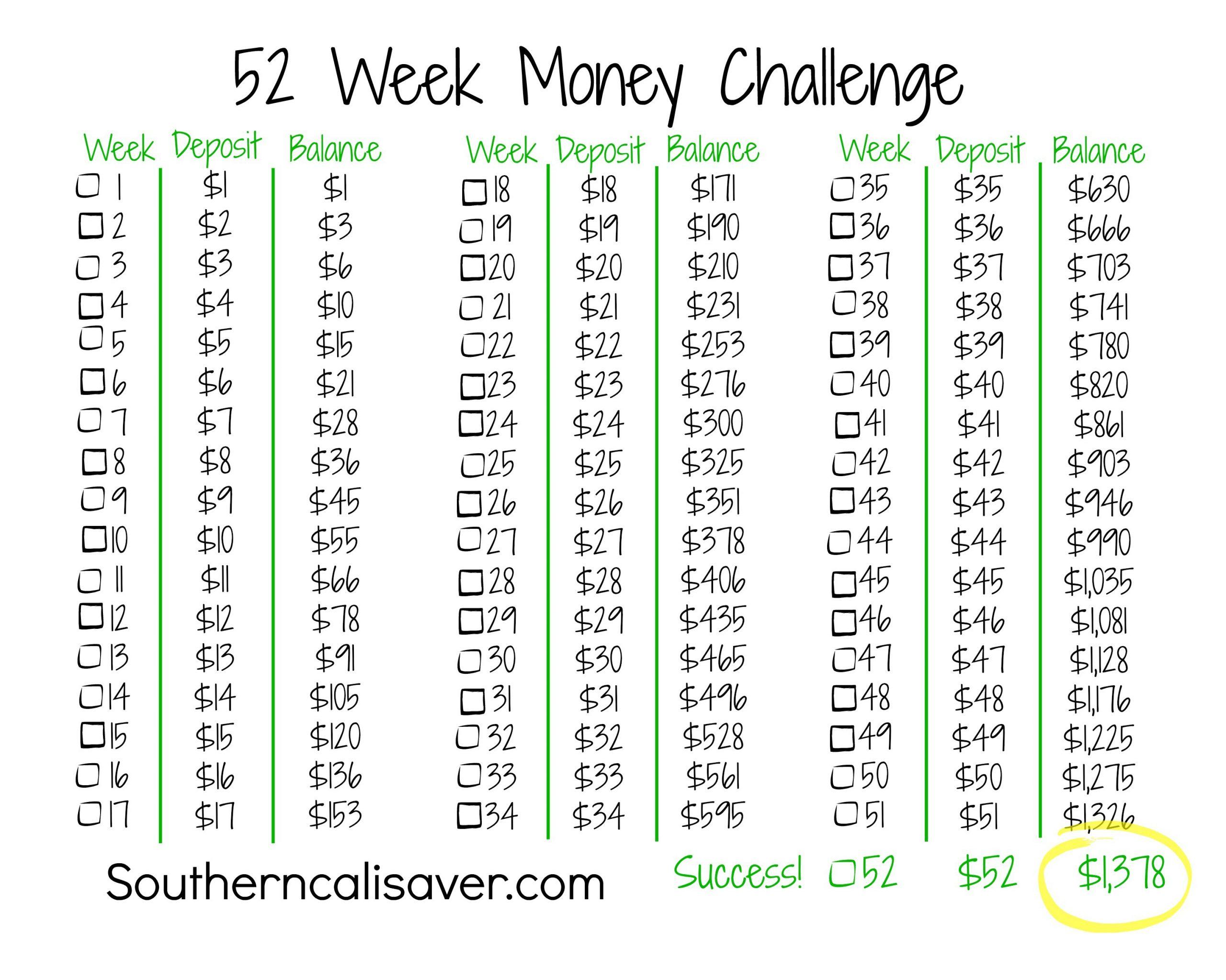 5 Different Ways To Save $1,400 Doing The 52 Week Savings Regarding 2022 Month Calendar 52 Week Challenge