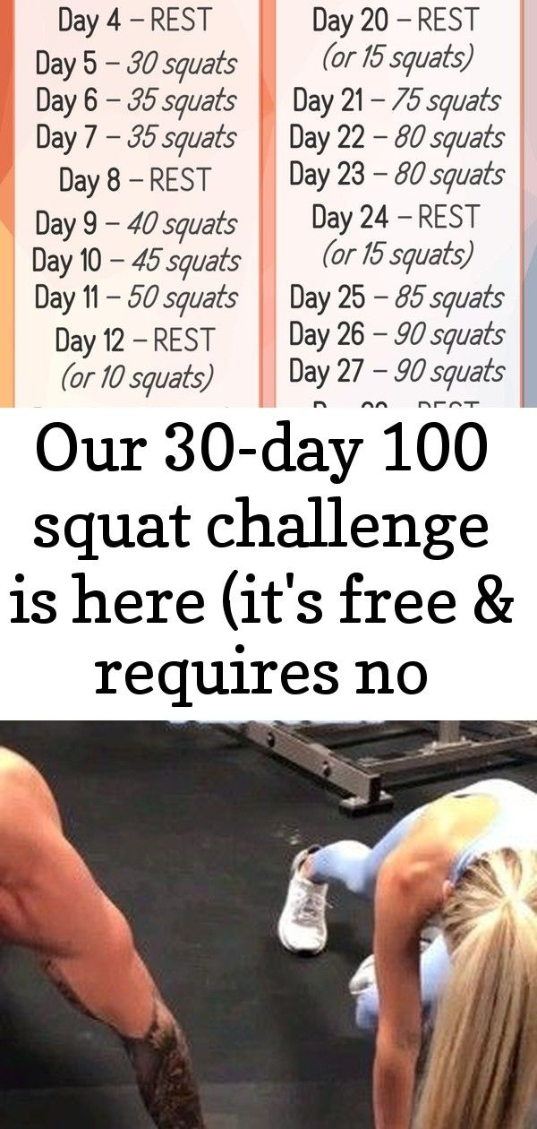 How To Do Perfect Squats (Plus Our 30 Day 100 Squat In 30 Day Squat Challenge For Men And Women