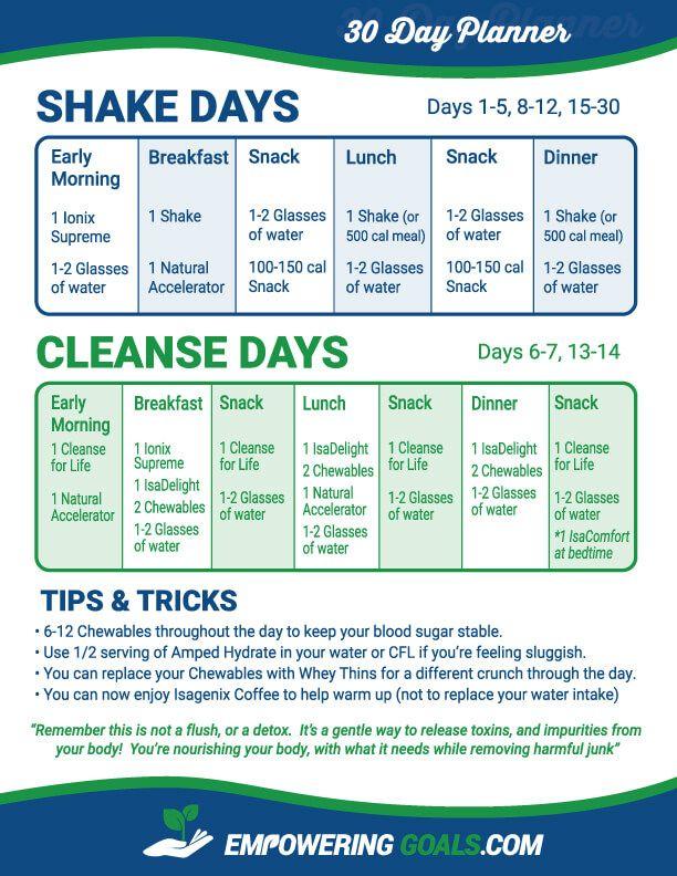 Isagenix 30 Day Cleanse In 2020 | Isagenix 30 Day Cleanse With Regard To Isagenix Schedule For 30 Days