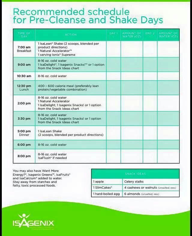 Isagenix | Isagenix Cleanse, Isagenix, Isagenix Shakes regarding Isagenix Schedule For 30 Days