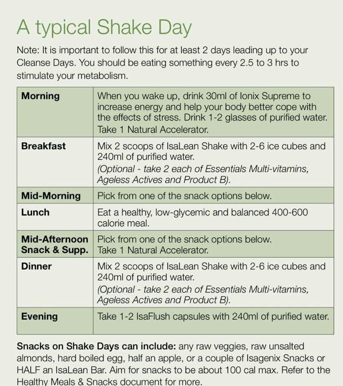 Sample Shake Day Schedule. | Isagenix Cleanse, Isagenix Within Isagenix Schedule For 30 Days