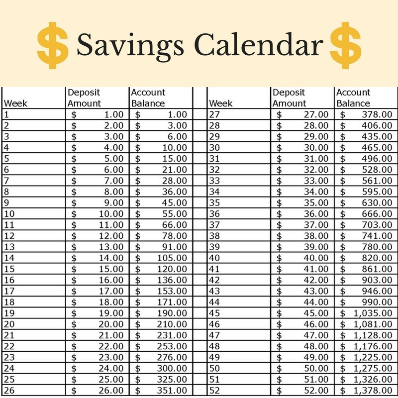 Savings Calendar   52 Week Savings Challenge, 52 Week Inside 2022 Month Calendar 52 Week Challenge