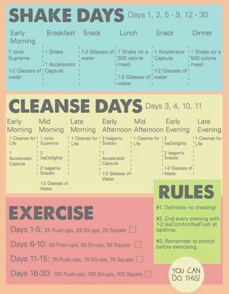 Shake & Cleanse Days | Isagenix Diet, Isagenix Shake Intended For Isagenix Schedule For 30 Days