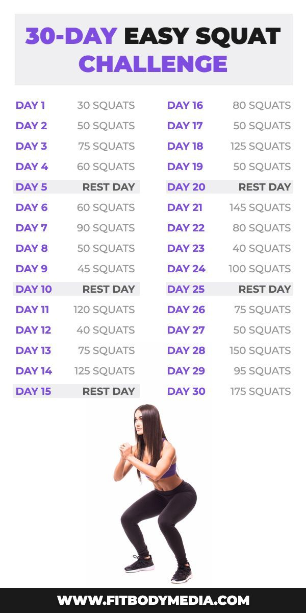 Simple Rules For Your Body To Get Slimmer!!! Just 30 Days Regarding Beginner 30 Day Squat Challenge