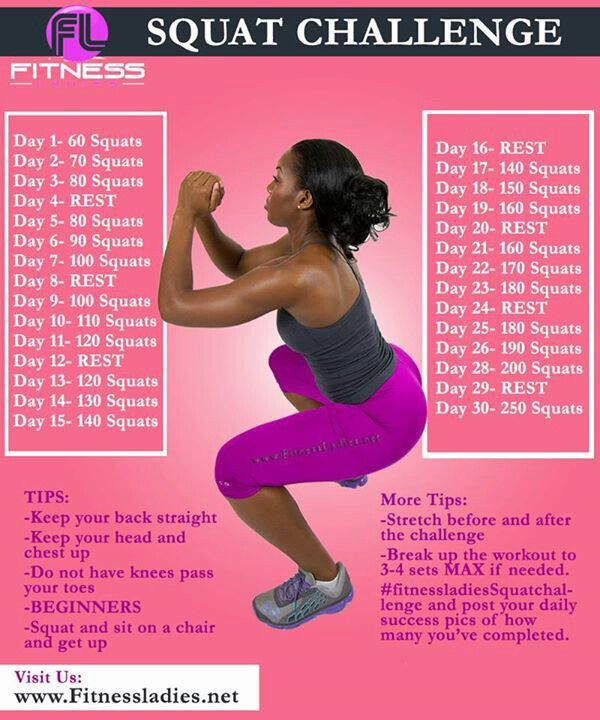 Squats | Squat Challenge, Black Girl Fitness, Skinny Intended For 30 Day Squat Challenge For Men And Women
