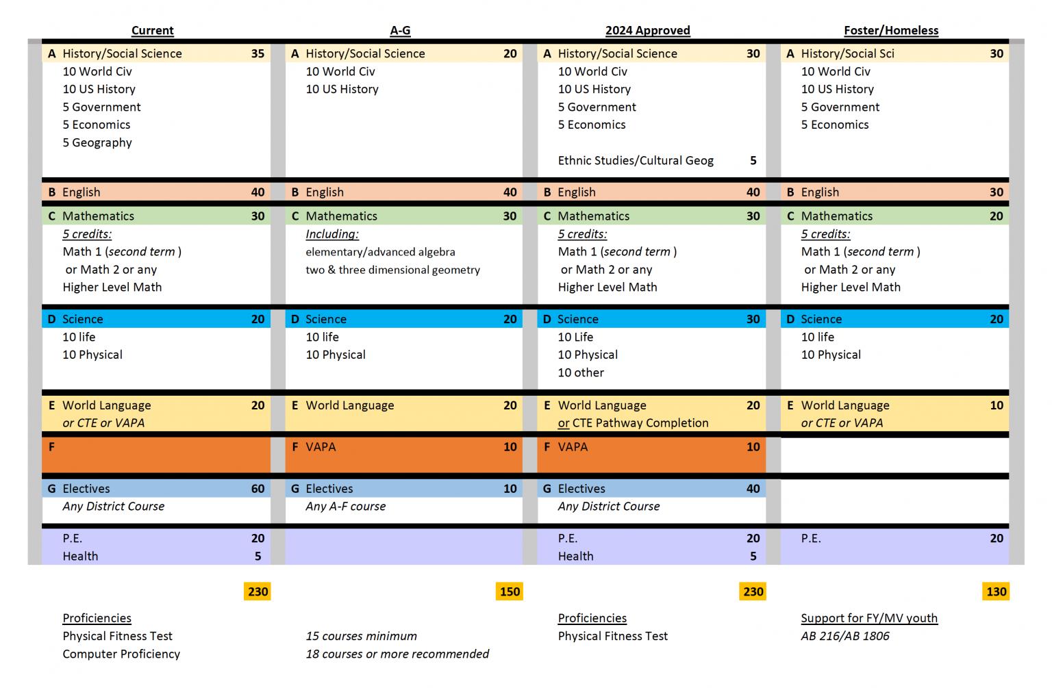 University Of Melbourne Academic Calendar   Printable In Hesperia School District Calendar 2022